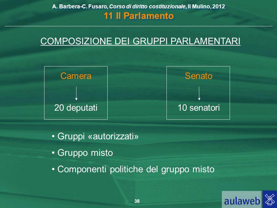 1 alle origini dei parlamenti ppt scaricare for Composizione del senato
