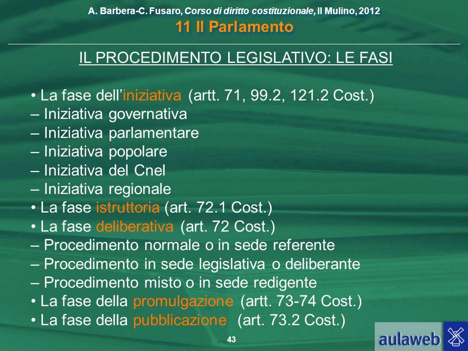 IL PROCEDIMENTO LEGISLATIVO: LE FASI