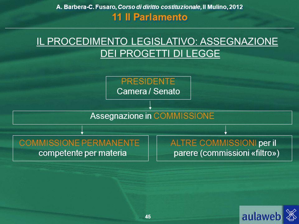 IL PROCEDIMENTO LEGISLATIVO: ASSEGNAZIONE DEI PROGETTI DI LEGGE