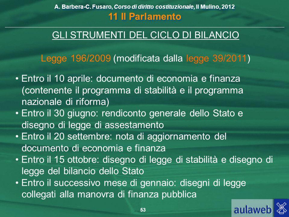 GLI STRUMENTI DEL CICLO DI BILANCIO