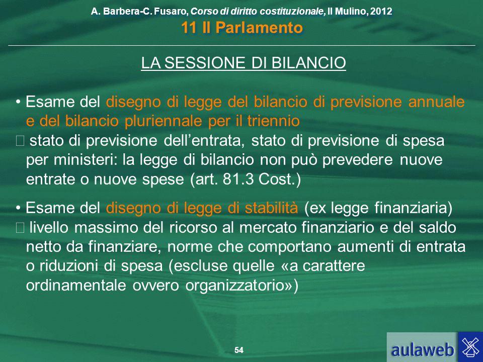 LA SESSIONE DI BILANCIO