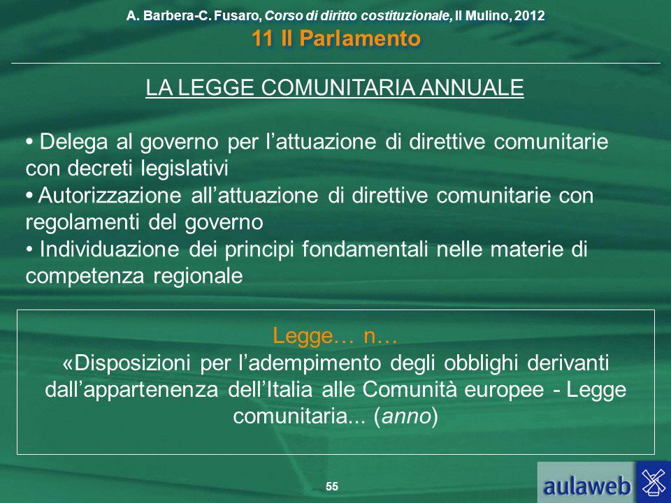 LA LEGGE COMUNITARIA ANNUALE