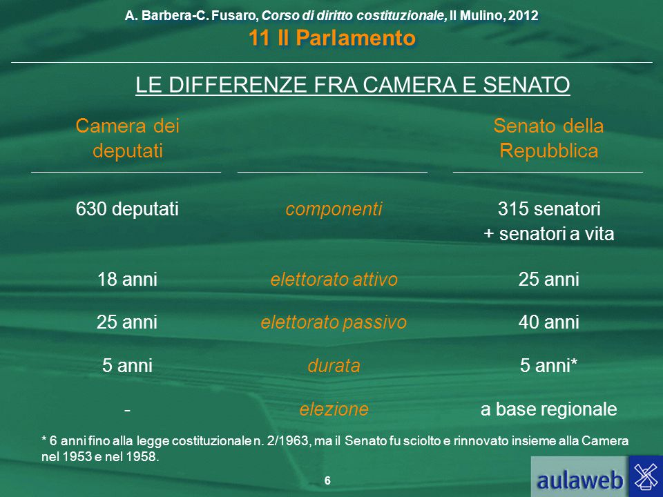 LE DIFFERENZE FRA CAMERA E SENATO