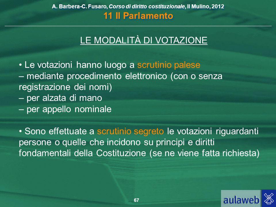 LE MODALITÀ DI VOTAZIONE