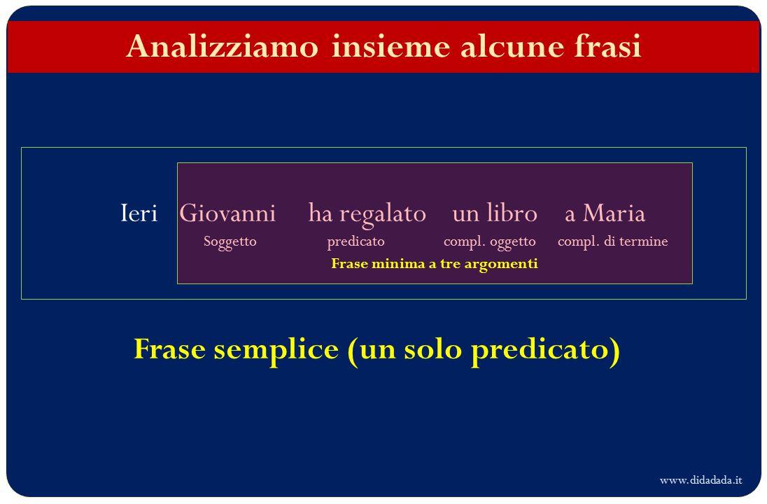 Analizziamo insieme alcune frasi Frase minima a tre argomenti