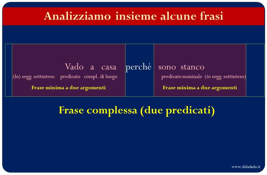 Analizziamo insieme alcune frasi