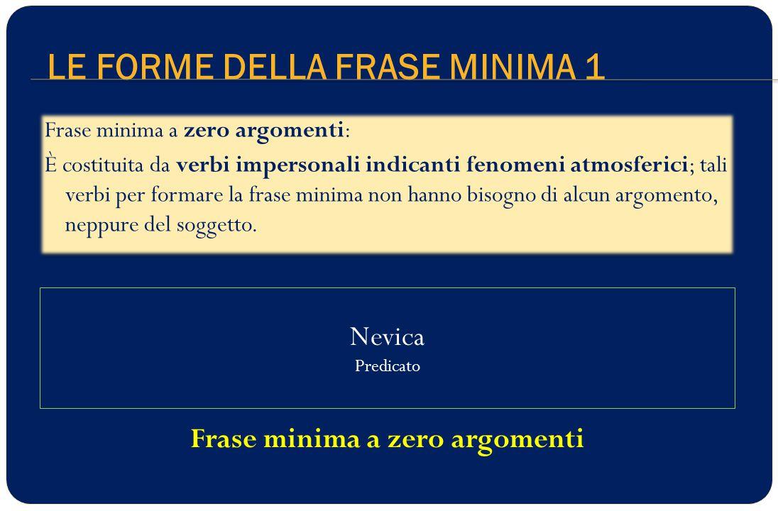 LE FORME DELLA FRASE MINIMA 1