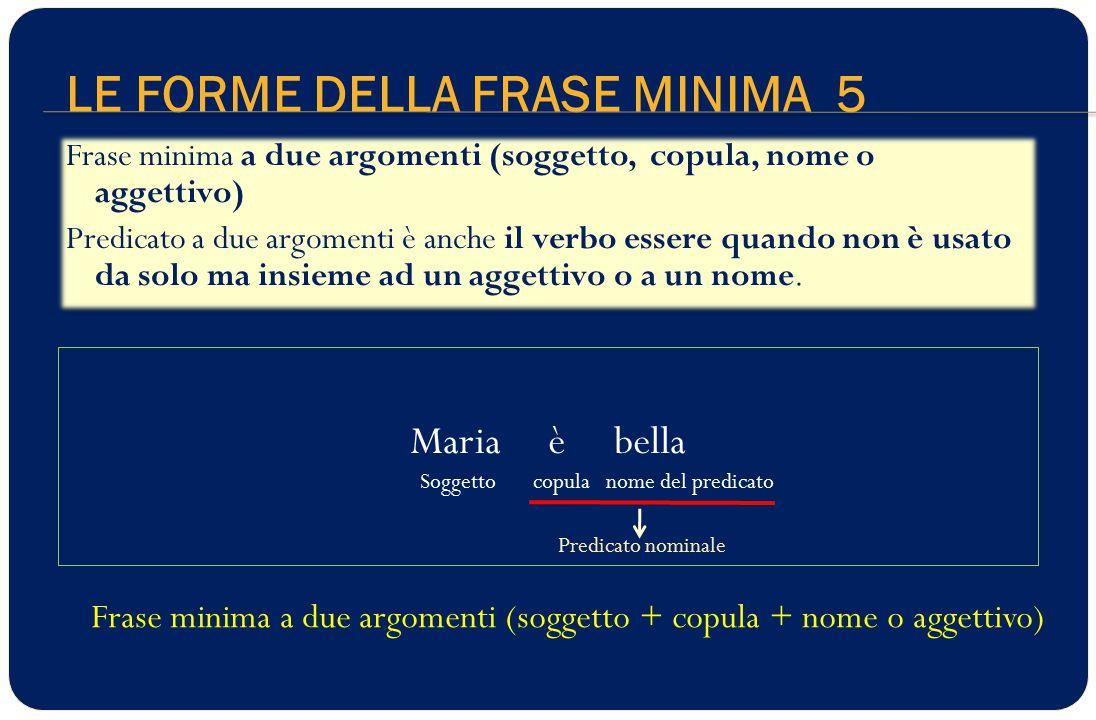 LE FORME DELLA FRASE MINIMA 5