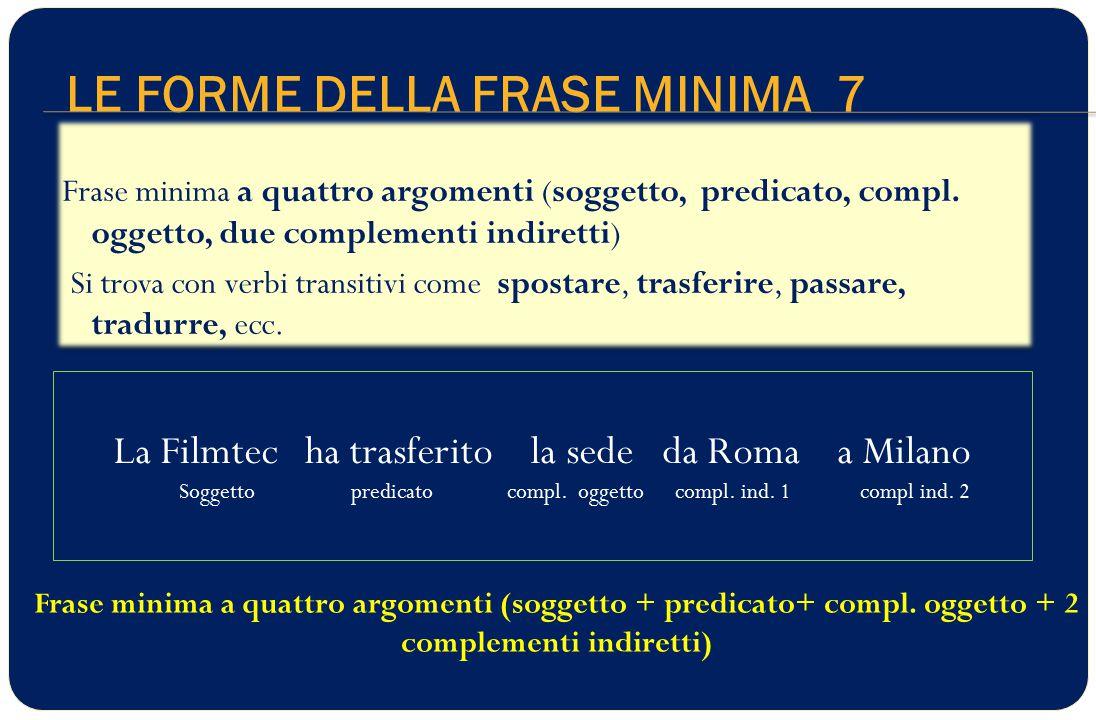LE FORME DELLA FRASE MINIMA 7