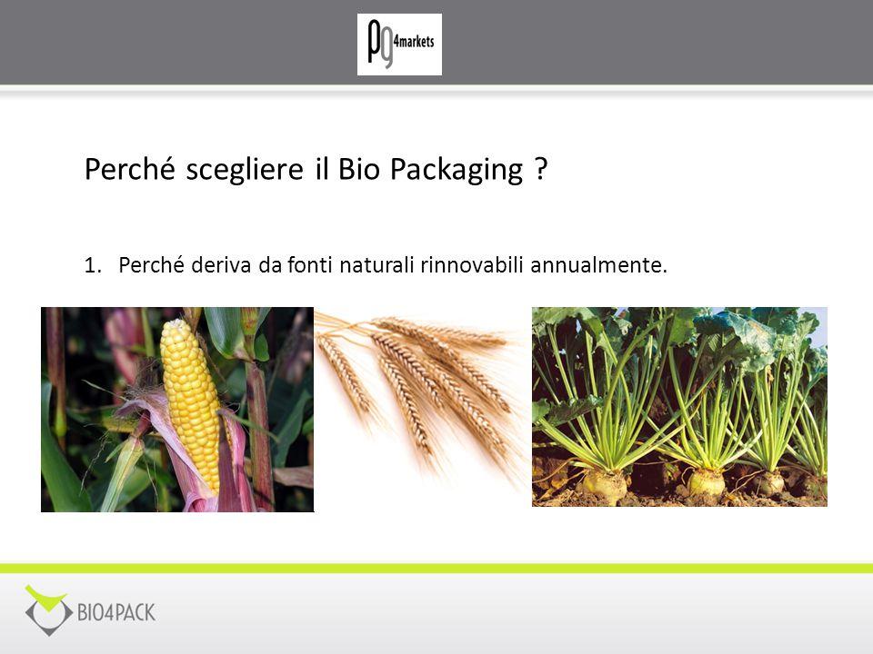 Perché scegliere il Bio Packaging