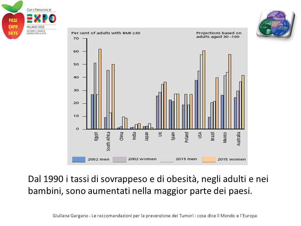 Dal 1990 i tassi di sovrappeso e di obesità, negli adulti e nei bambini, sono aumentati nella maggior parte dei paesi.