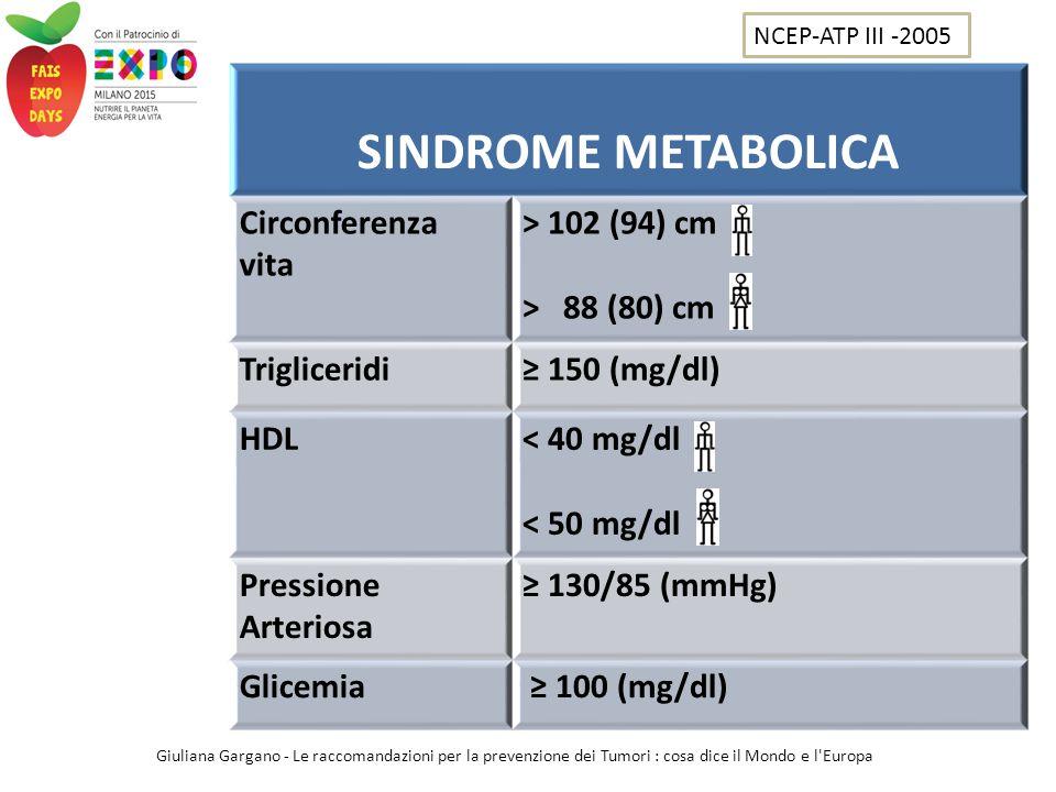 SINDROME METABOLICA Circonferenza vita > 102 (94) cm