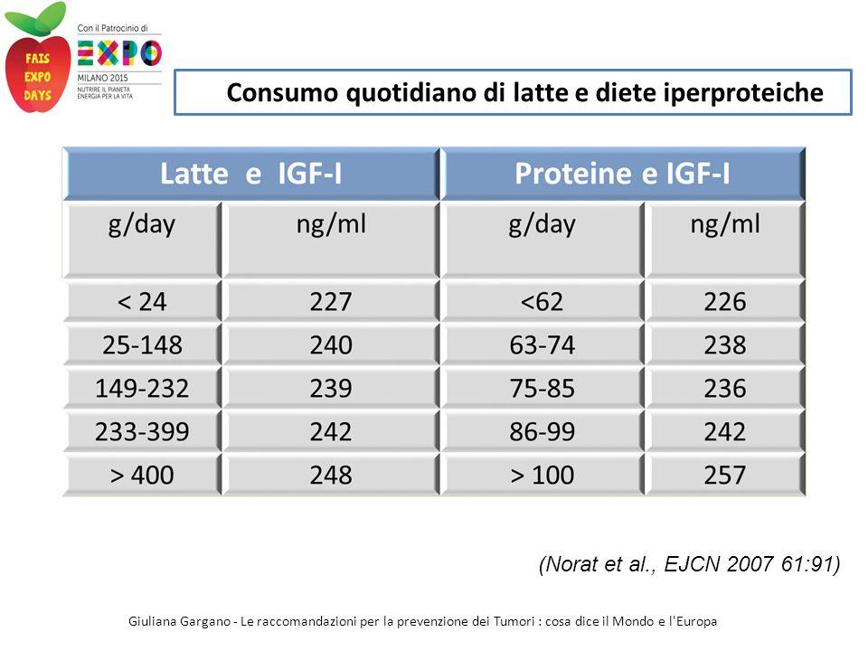 Consumo quotidiano di latte e diete iperproteiche