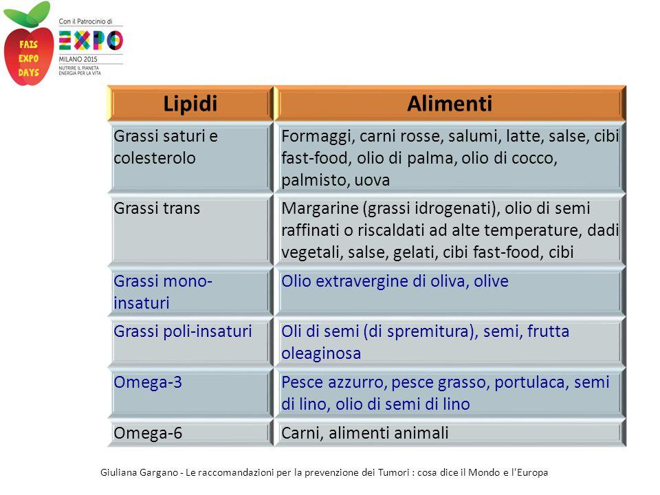 Lipidi Alimenti Grassi saturi e colesterolo
