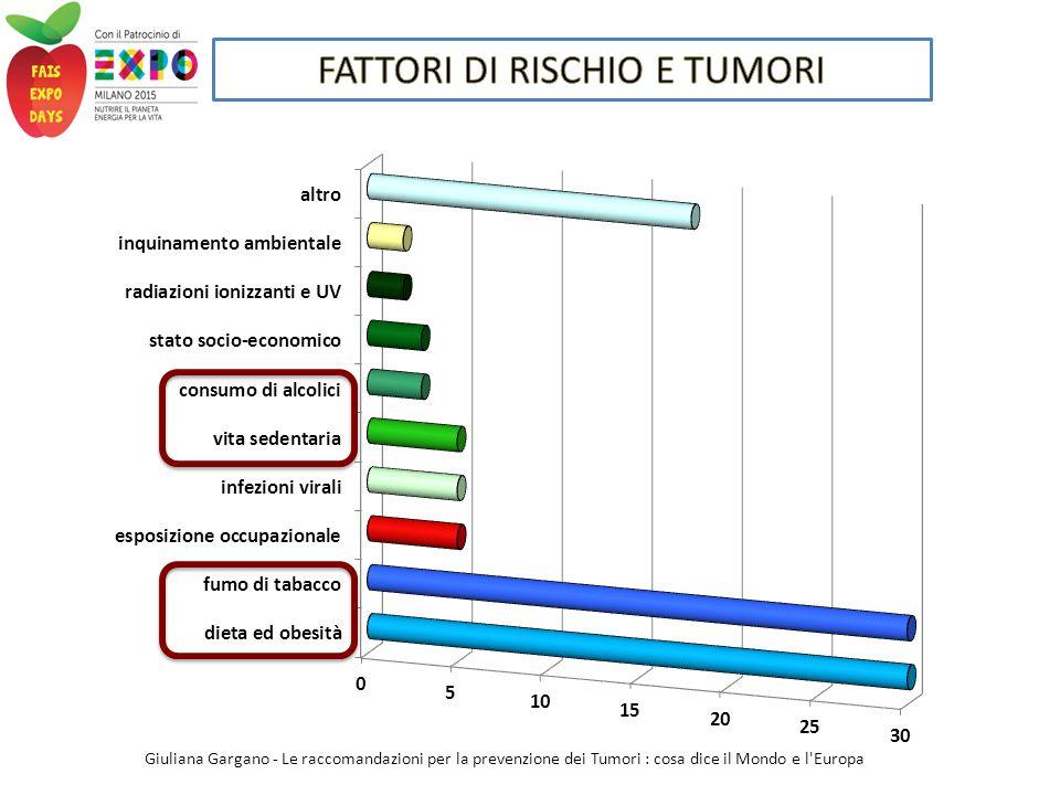 FATTORI DI RISCHIO E TUMORI