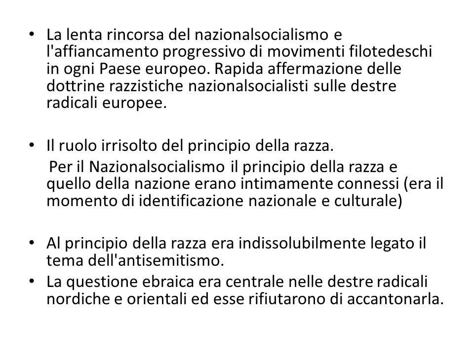 La lenta rincorsa del nazionalsocialismo e l affiancamento progressivo di movimenti filotedeschi in ogni Paese europeo. Rapida affermazione delle dottrine razzistiche nazionalsocialisti sulle destre radicali europee.