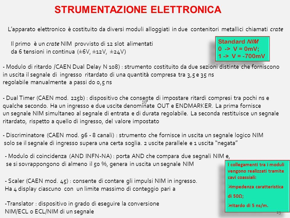 STRUMENTAZIONE ELETTRONICA