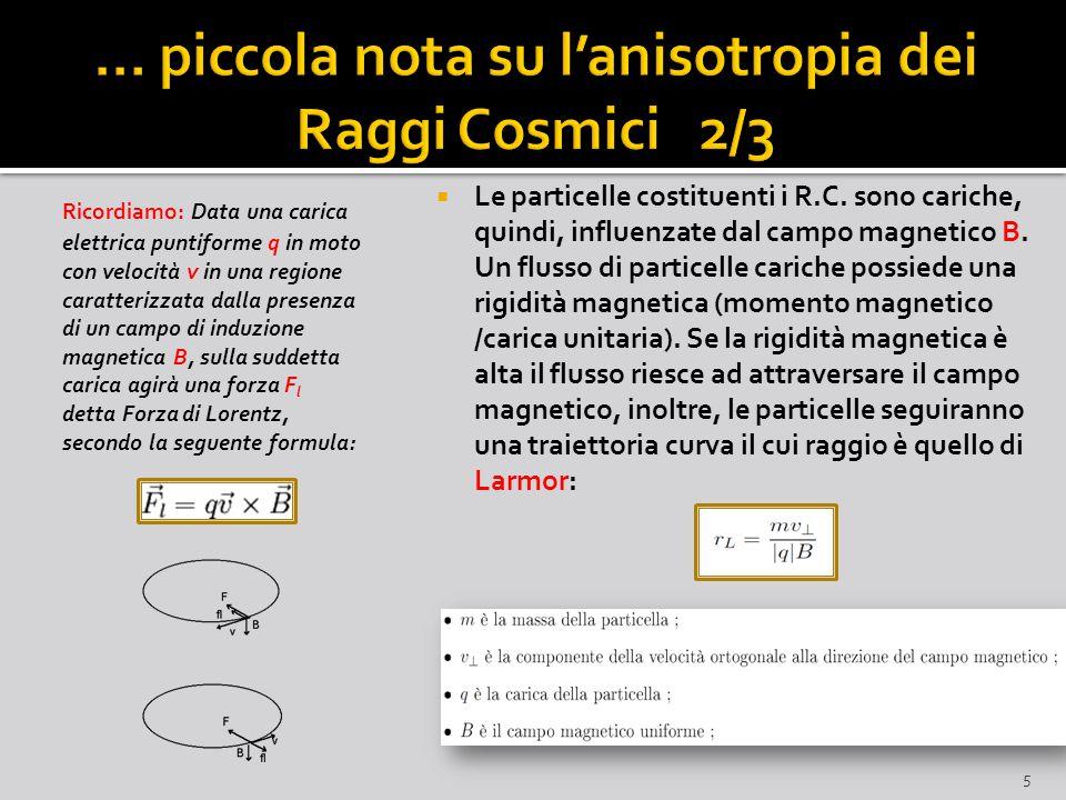 … piccola nota su l'anisotropia dei Raggi Cosmici 2/3