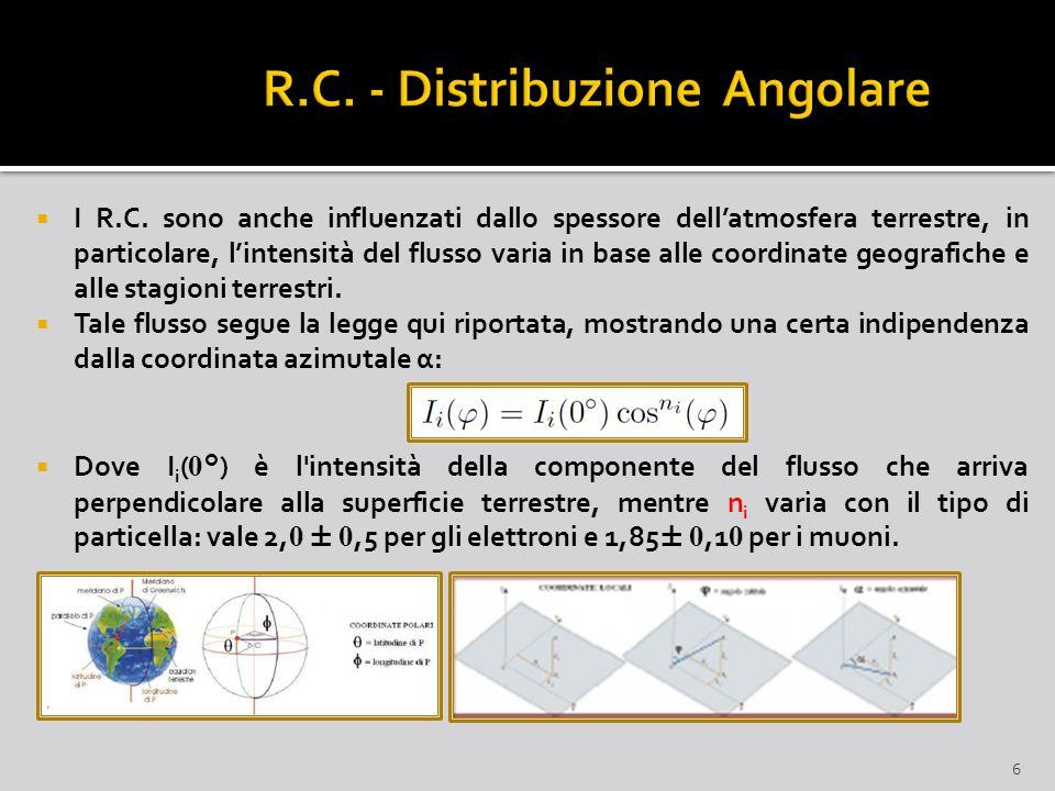 R.C. - Distribuzione Angolare