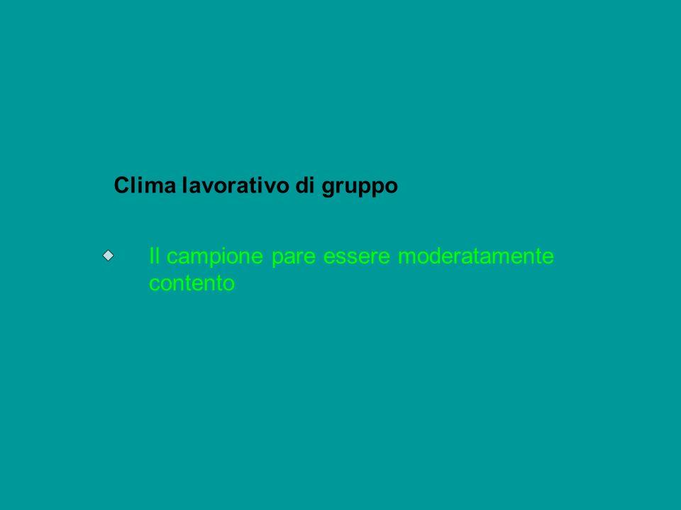 Clima lavorativo di gruppo