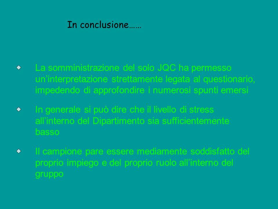 In conclusione……