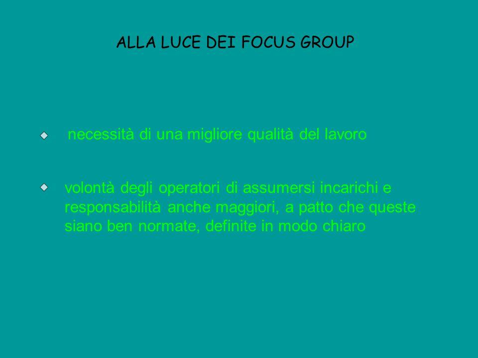 ALLA LUCE DEI FOCUS GROUP