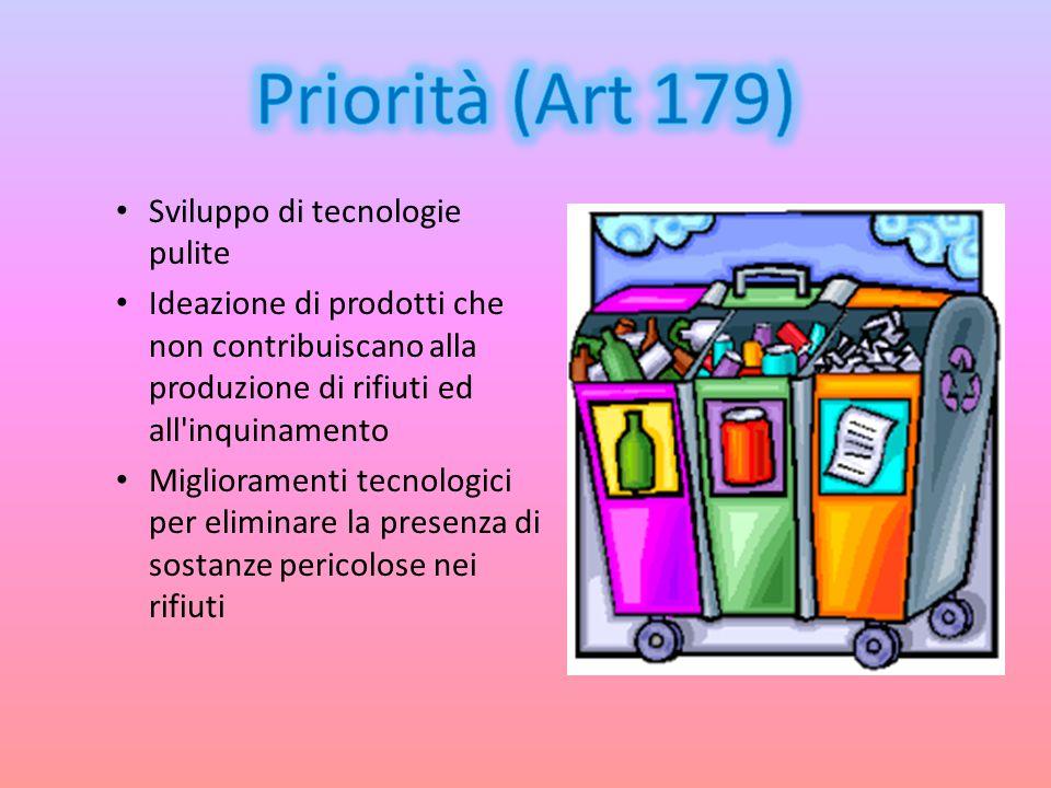 Priorità (Art 179) Sviluppo di tecnologie pulite
