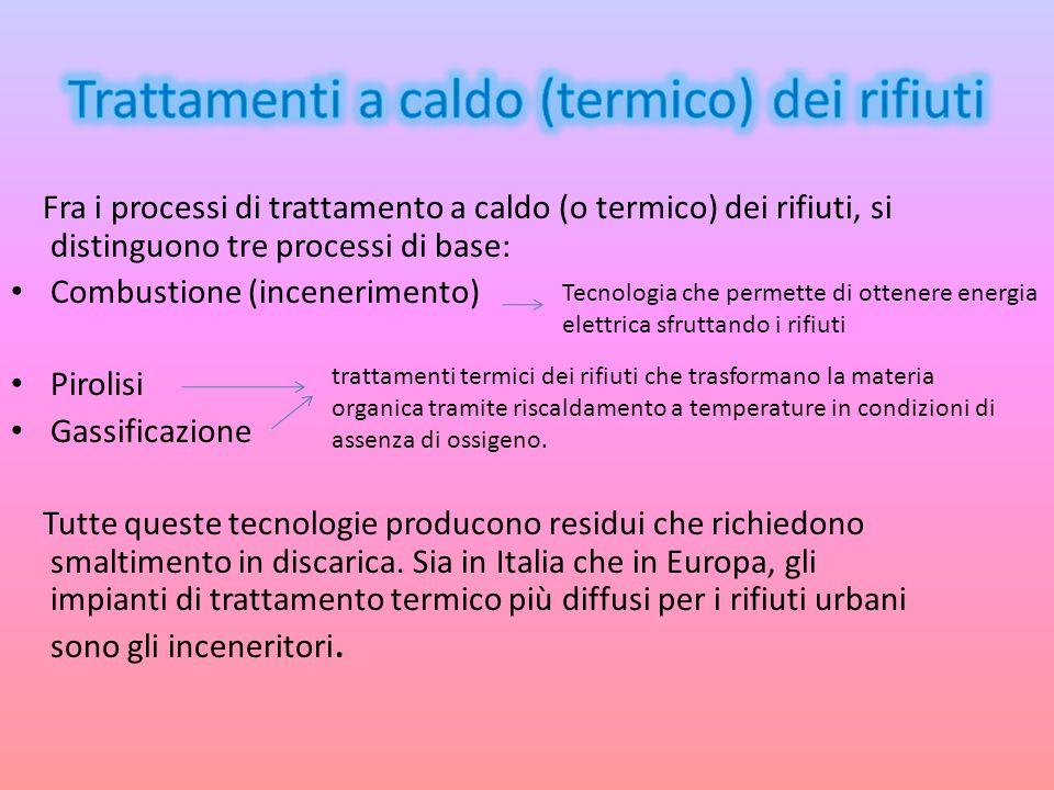 Trattamenti a caldo (termico) dei rifiuti
