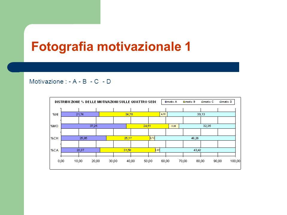 Fotografia motivazionale 1