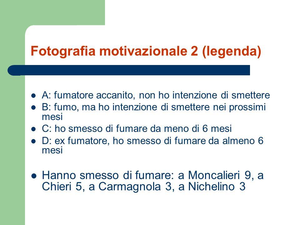 Fotografia motivazionale 2 (legenda)