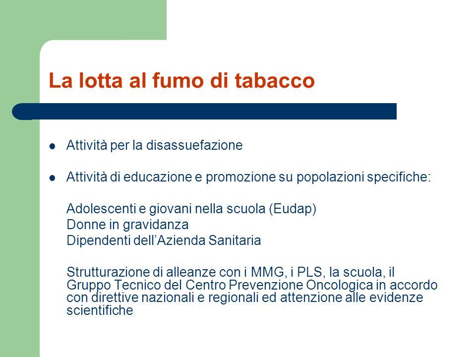 La lotta al fumo di tabacco