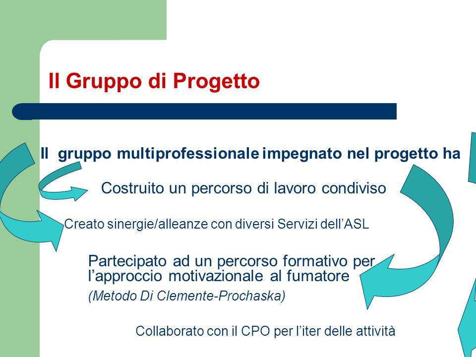 Il Gruppo di Progetto Il gruppo multiprofessionale impegnato nel progetto ha. Costruito un percorso di lavoro condiviso.