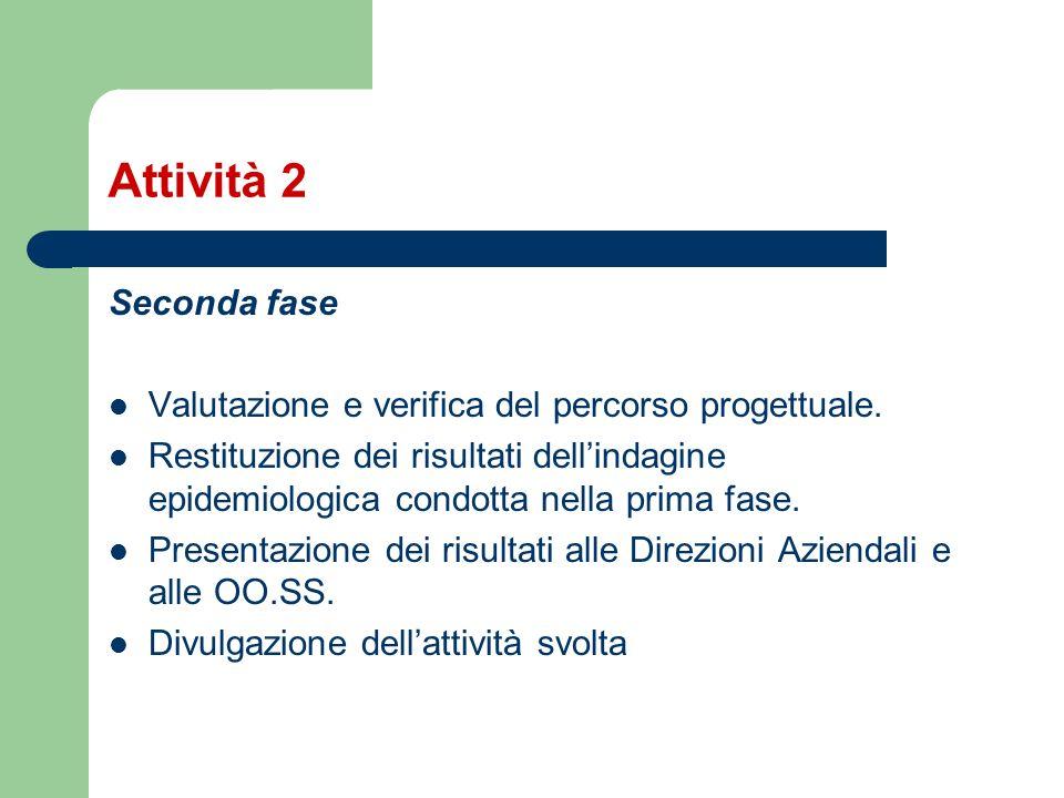 Attività 2 Seconda fase. Valutazione e verifica del percorso progettuale.