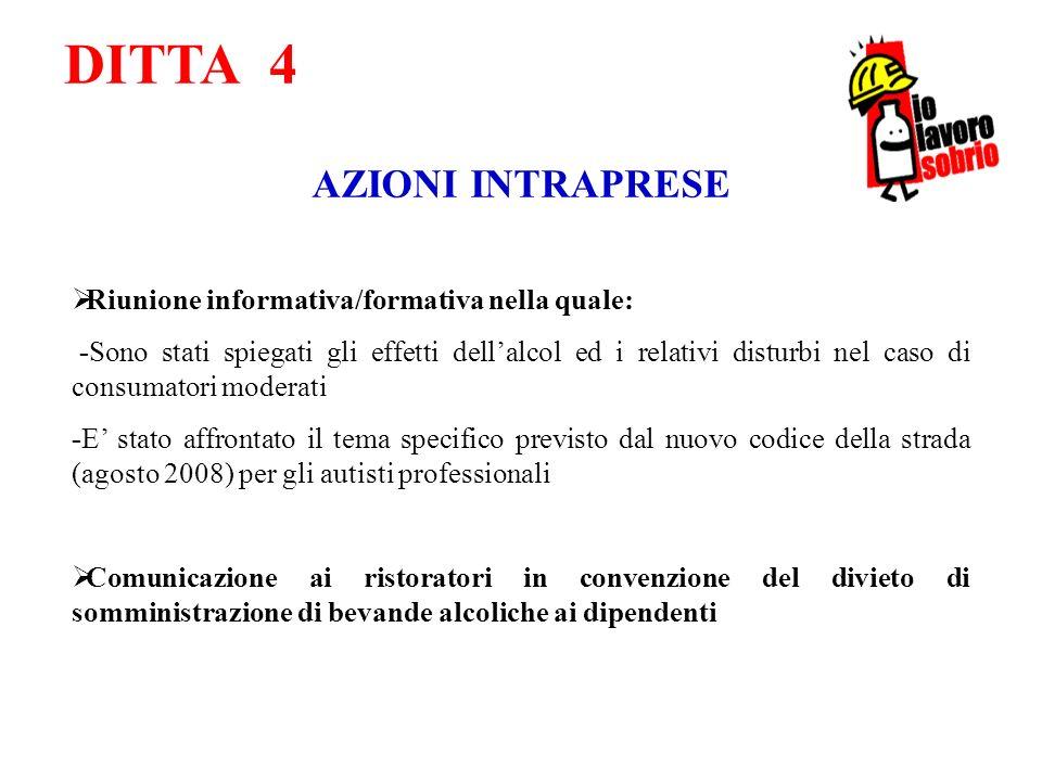 DITTA 4 AZIONI INTRAPRESE Riunione informativa/formativa nella quale: