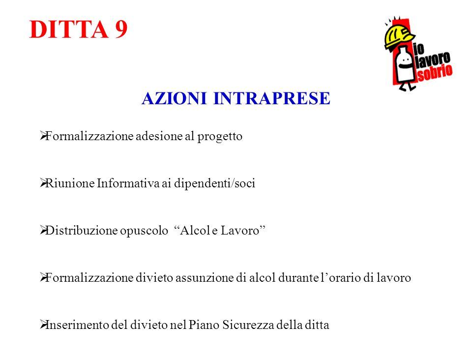 DITTA 9 AZIONI INTRAPRESE Formalizzazione adesione al progetto