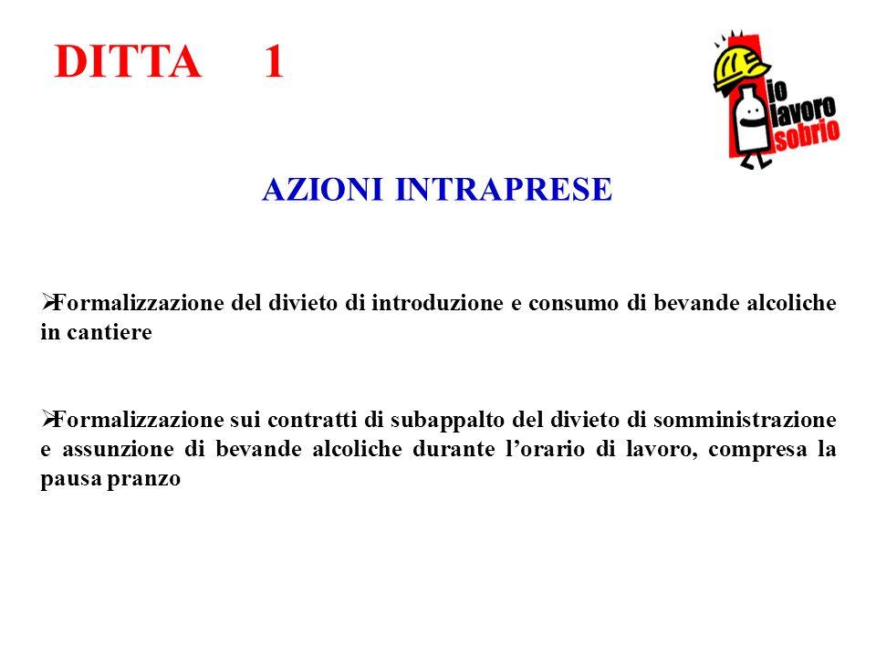 DITTA 1 AZIONI INTRAPRESE