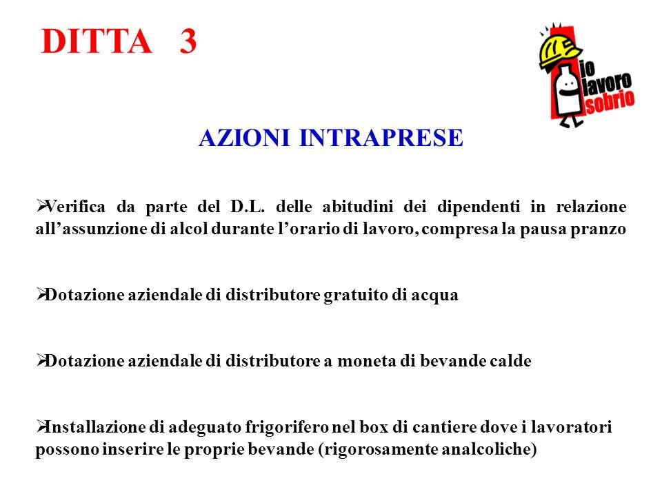 DITTA 3 AZIONI INTRAPRESE