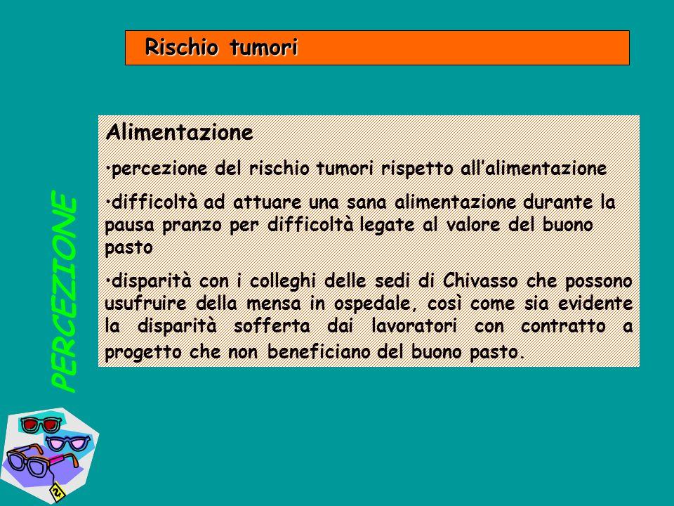 PERCEZIONE Rischio tumori Alimentazione