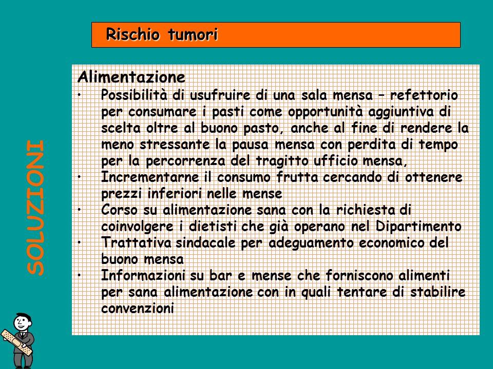 SOLUZIONI Rischio tumori Alimentazione