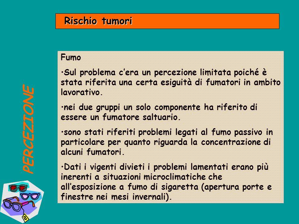 PERCEZIONE Rischio tumori Fumo