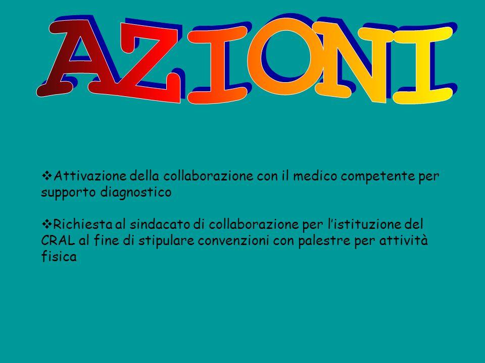 AZIONI Attivazione della collaborazione con il medico competente per supporto diagnostico.
