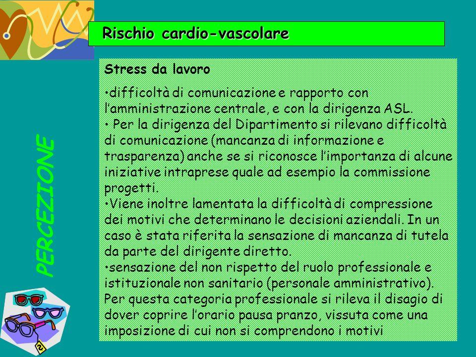 PERCEZIONE Rischio cardio-vascolare Stress da lavoro