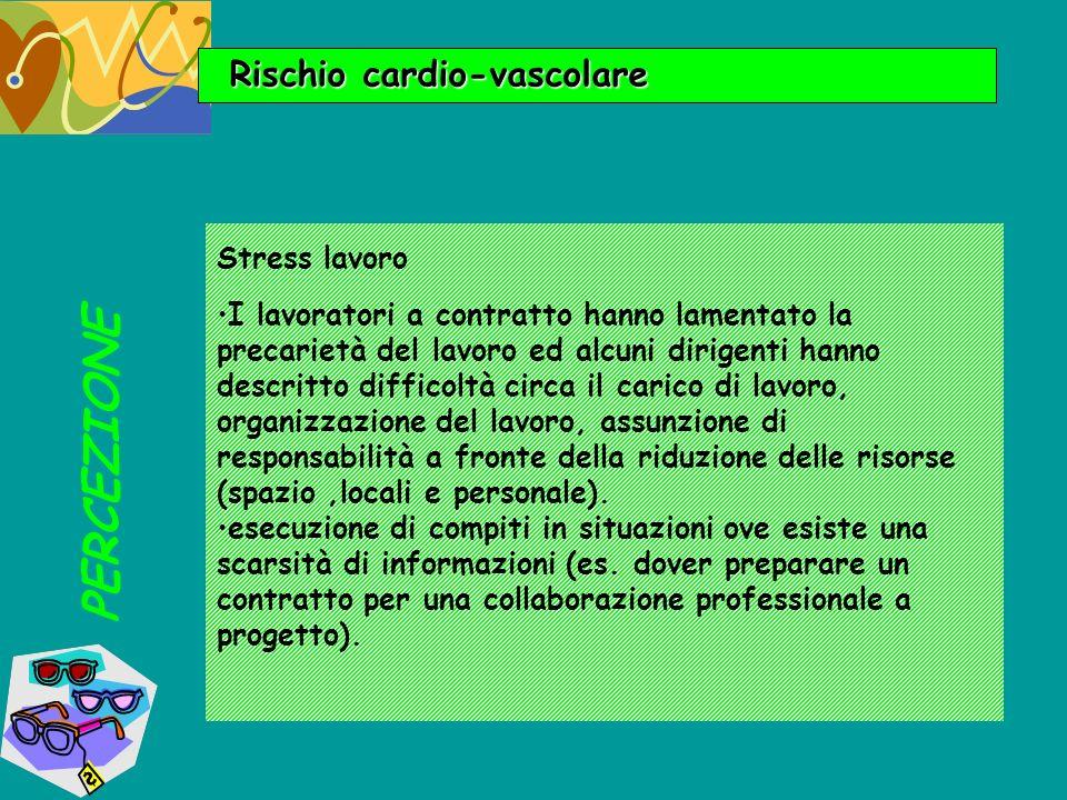 PERCEZIONE Rischio cardio-vascolare Stress lavoro
