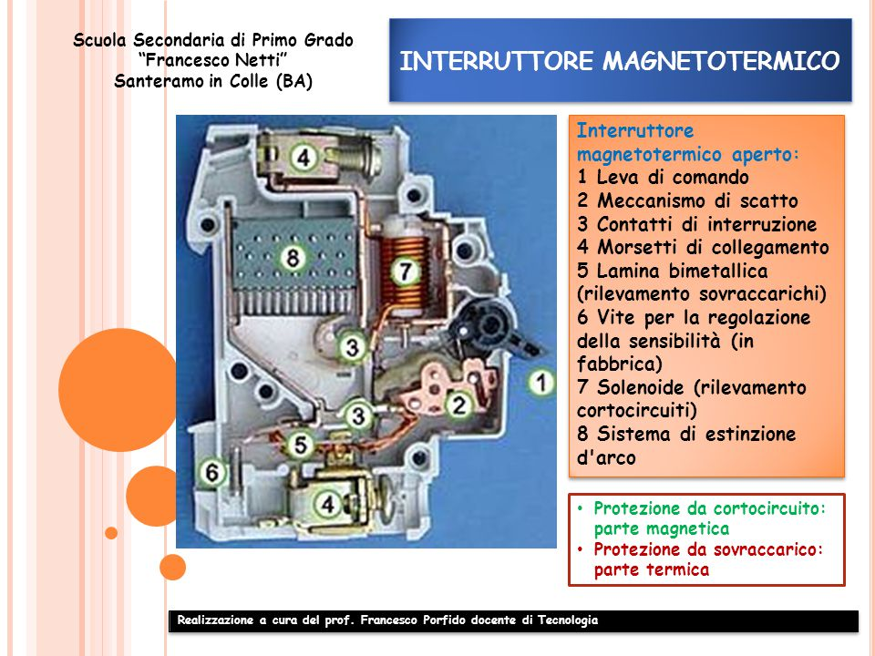 interruttore magnetotermico