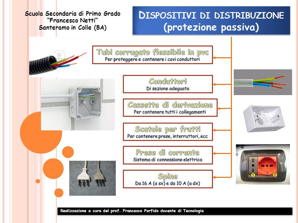 Dispositivi di distribuzione (protezione passiva)