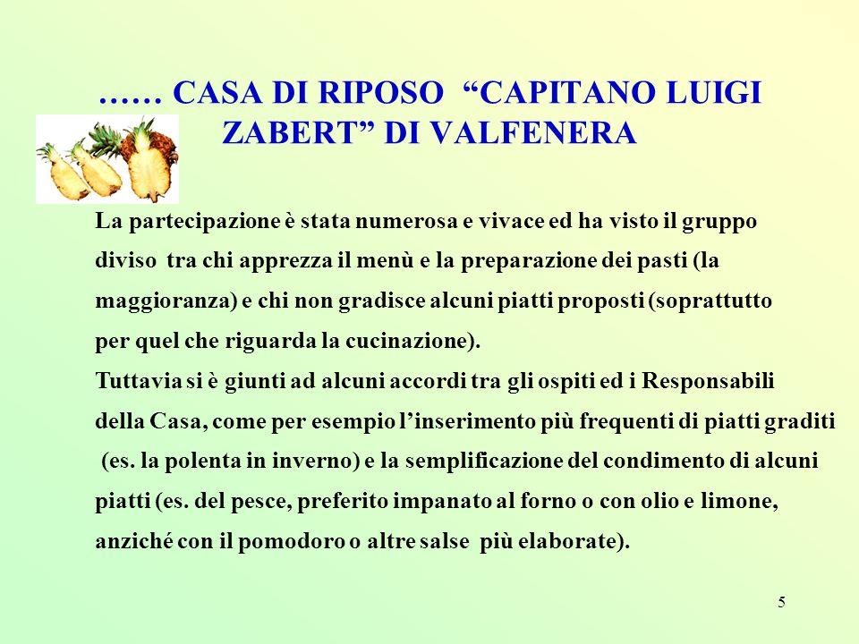 …… CASA DI RIPOSO CAPITANO LUIGI ZABERT DI VALFENERA