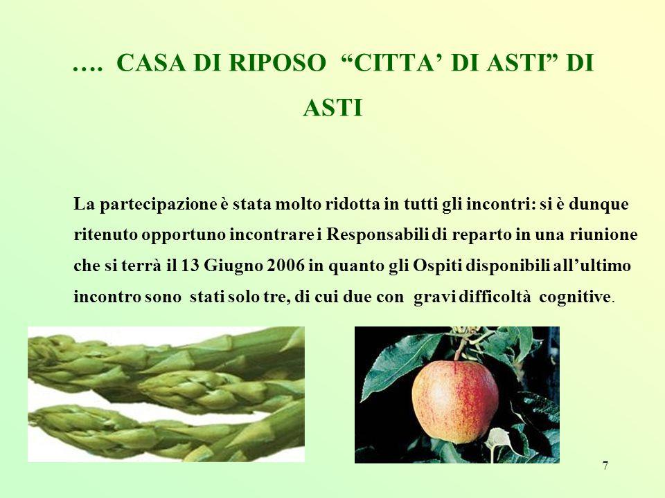 …. CASA DI RIPOSO CITTA' DI ASTI DI ASTI