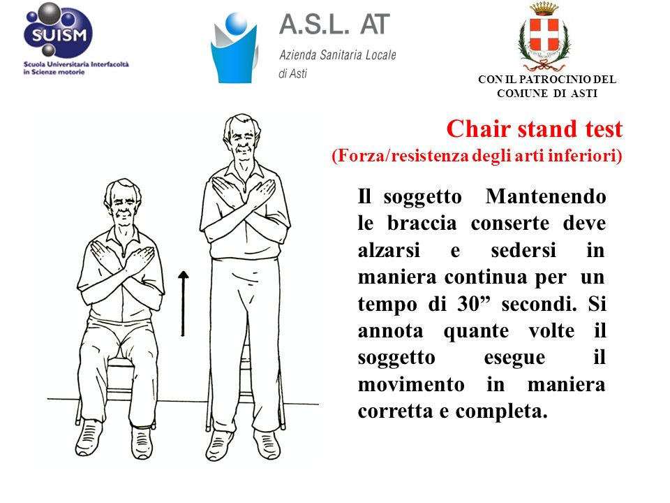 Chair stand test (Forza/resistenza degli arti inferiori)
