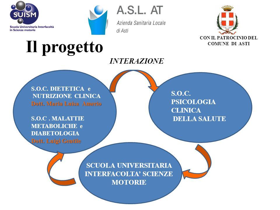 Il progetto INTERAZIONE S.O.C. PSICOLOGIA CLINICA DELLA SALUTE