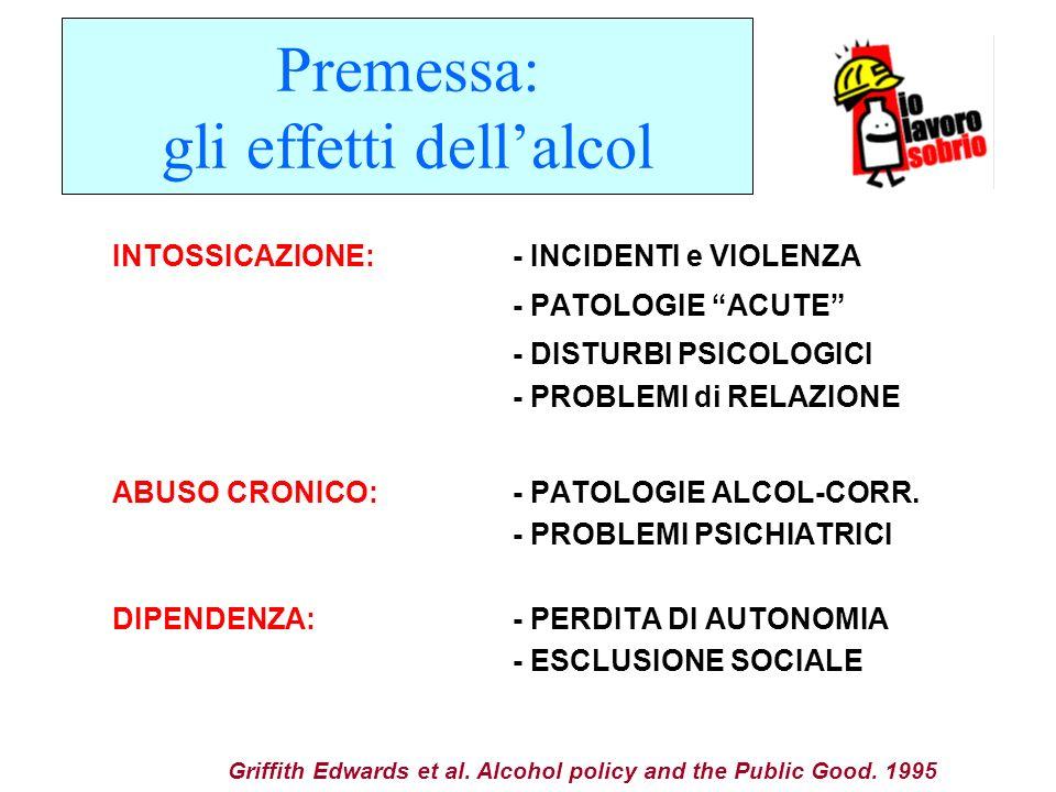 Premessa: gli effetti dell'alcol